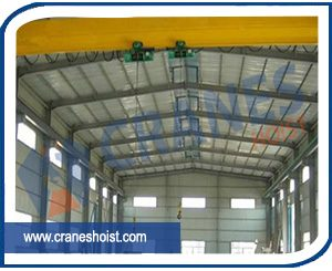 double girder overhead crane supplier in india