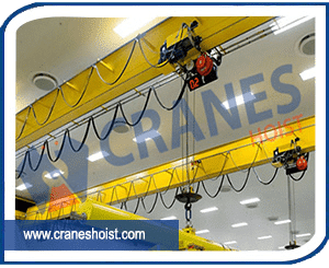 EOT Crane Supplier and Exporter in USA, UK, South-Africa, South-Kenya, South-Arabia