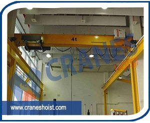 eot cranes for material handling manufacturers in india